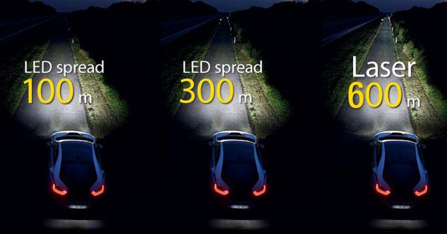Laser Headlights Autox