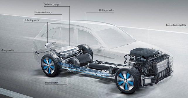 Mercedes Benz GLC F Cell Concept 2017 1280 1e1