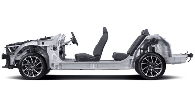 Hyundai 3rd Gen Modular Platform Side View
